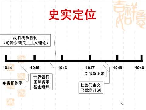 人教版 高三历史 选修三 20世纪的战争与和平:二战后初期的世界和中国 史实记忆