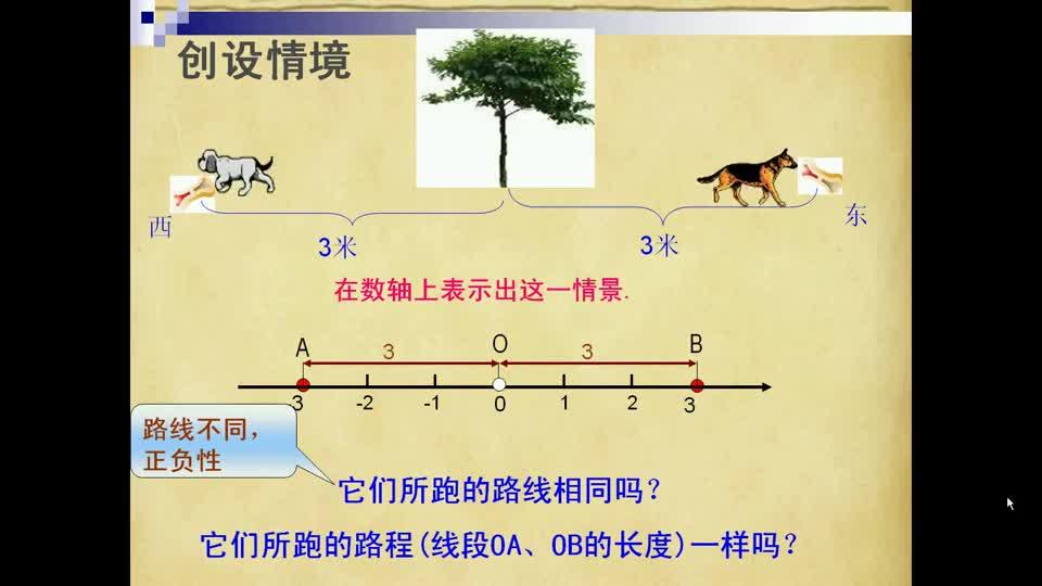 鲁教版(五四制) 六年级数学上册 第二章 有理数及其运算 第3节:绝对值