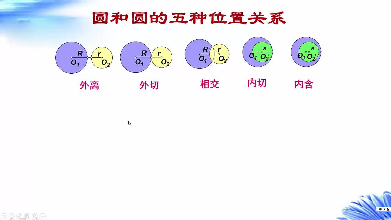 人教版 高一数学 必修二 第四章 第2节:圆与圆的位置关系