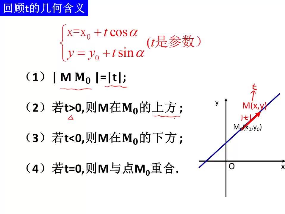 高中数学人教版选修4-4第二章第三节直线的参数方程视频