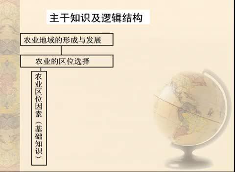 人教版 高一地理必修二 第三章 第一节:农业的区位选择