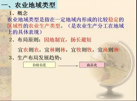 人教版 高一地理必修二 第三章 第二节:以种植业为主的农业地域类型