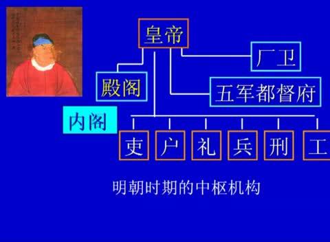 人教版 高一历史必修一 第一单元 第4课:明清君主专制的加强(二)-名师示范课
