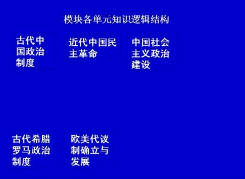 人教版 高一历史必修一 第一单元 第1课:夏、商、西周的政治制度-名师示范课