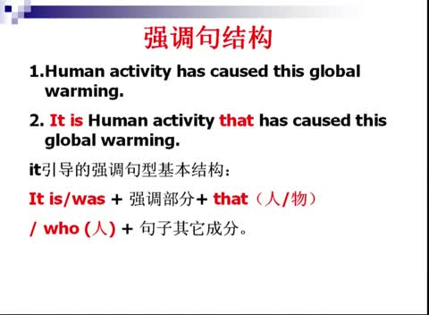 人教版 高二英语 必修六_Unit 4 Global warming-Grammar-名师示范课