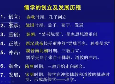 人教版 高二历史必修三 第一单元 第4课:明清之际活跃的儒家思想-名师示范课
