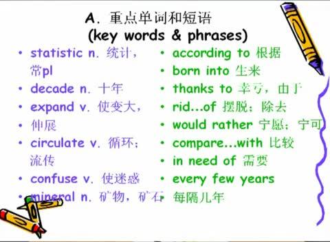 人教版 高一英语必修四_Unit2-Language-Points-名师示范课