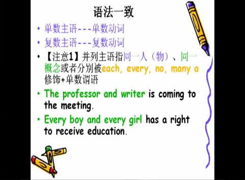 人教版 高一英语必修四 Unit 1 -Grammar-名师示范课
