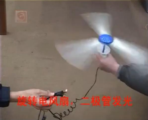 16-视频-17:电风扇 电动机与发电机