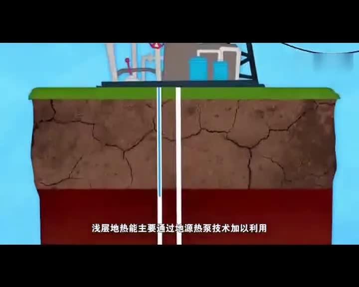 人教版高二化学选修四第一章第二节浅层地热能在上海市的应用知识拓展视频