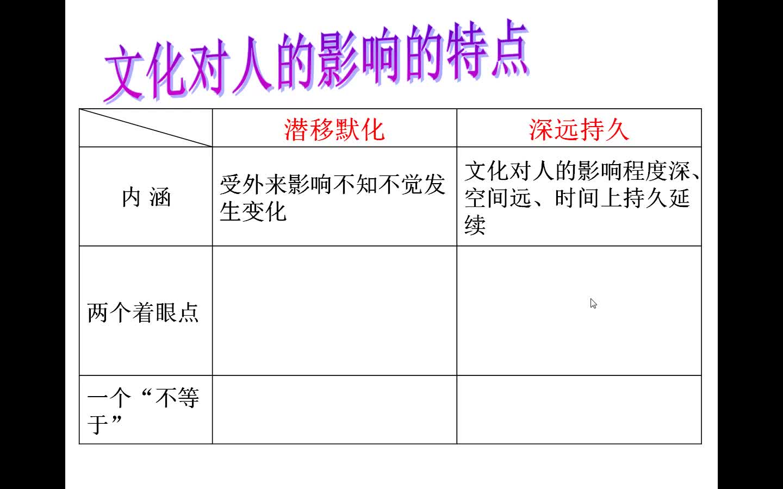 高二政治名师微课-区分两组特点-微课堂