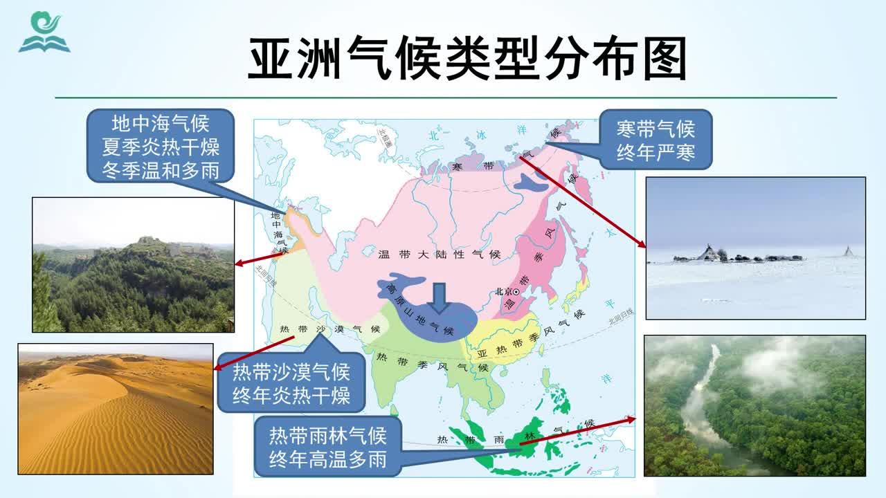 【名师微课】七年级下地理(人教版)微课视频:亚洲复杂的气候