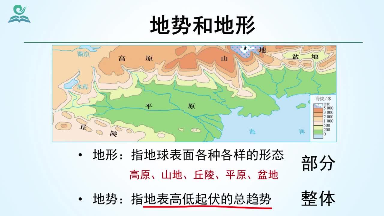 【名师微课】七年级下地理(人教版)微课视频:亚洲的地势和地形