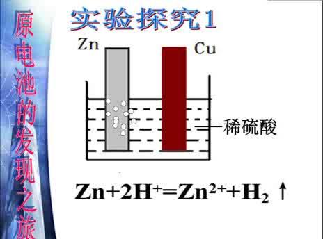高一化学微课视频《化学能转化为电能——原电池》-微课堂