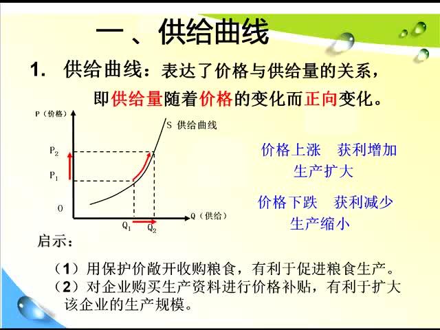 高三政治微课视频《供给曲线和需求曲线》-微课堂