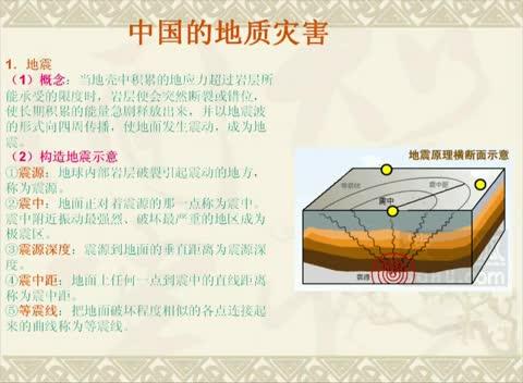 人教版 高二地理选修五 第二章 第二节:中国的地质灾害01-名师示范课