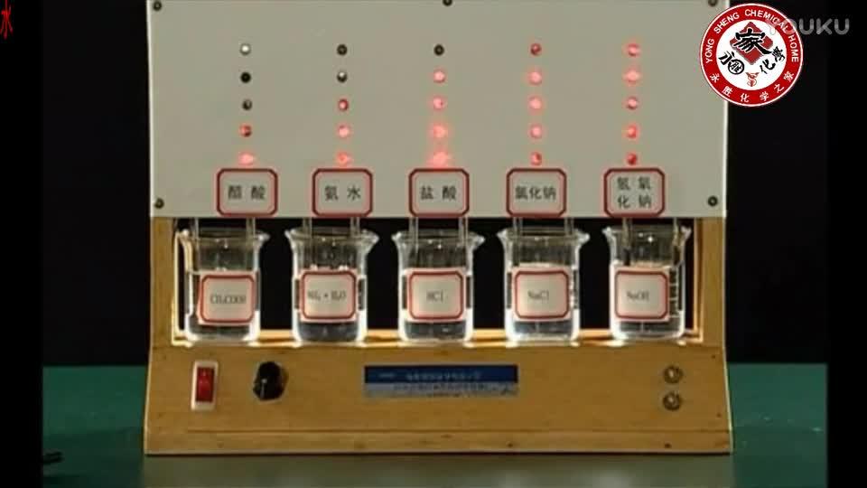 高中实验244-强弱电解质的导电实验-实验演示