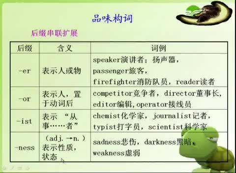 人教版 高二英语 选修七_Unit4语法05-名师示范课