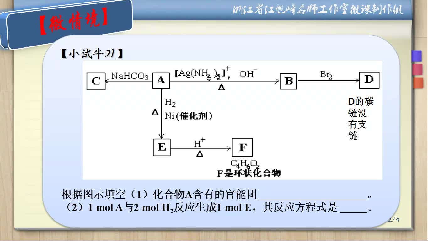 【名师微课】高中化学有机化学基础重、难点知识梳理(解题策略+反思归纳)精彩讲解视频:高考题赏析8