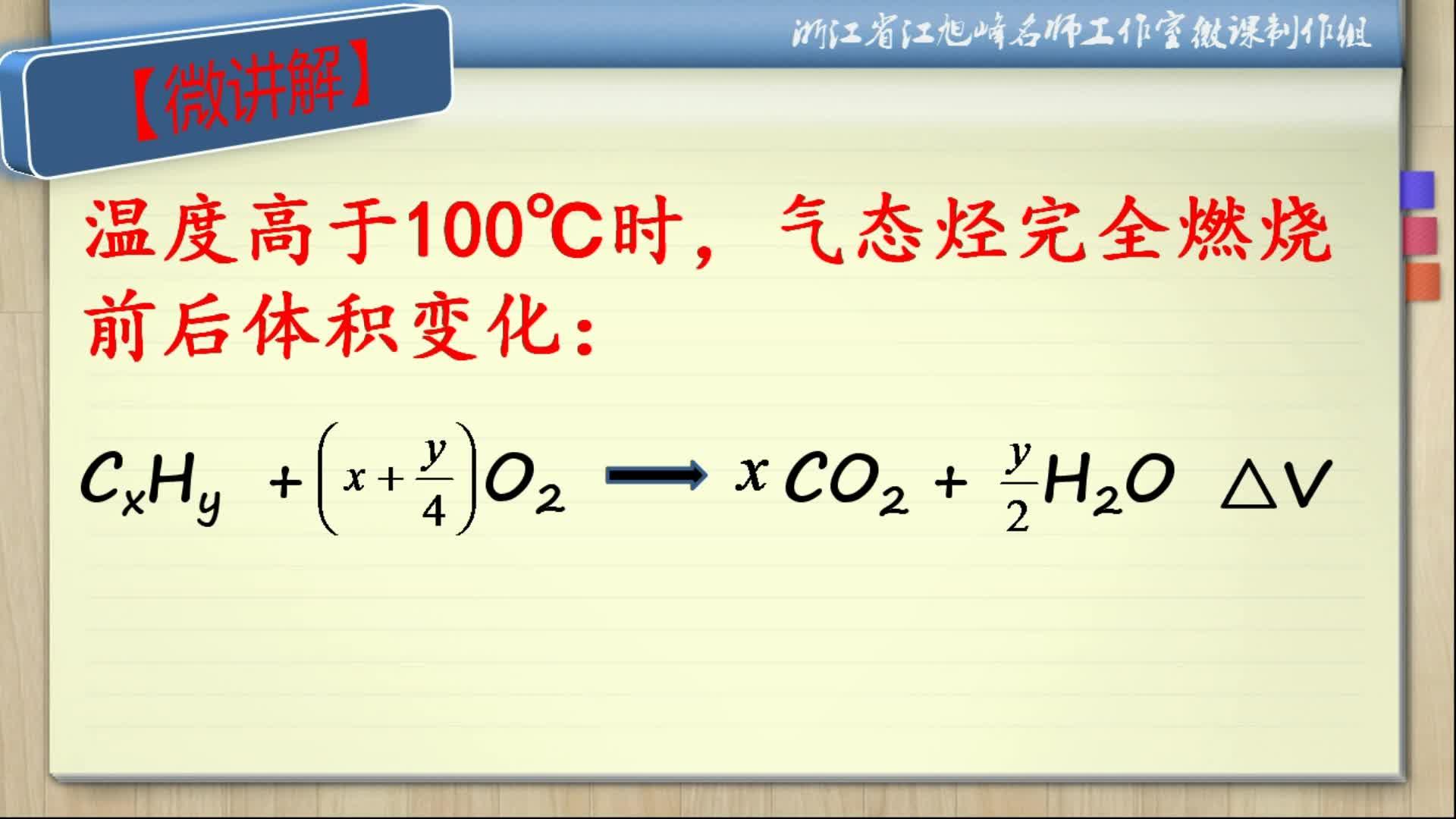 【名师微课】高中化学有机化学基础重、难点知识梳理(解题策略+反思归纳)精彩讲解视频:燃烧前后气体体积变化规律