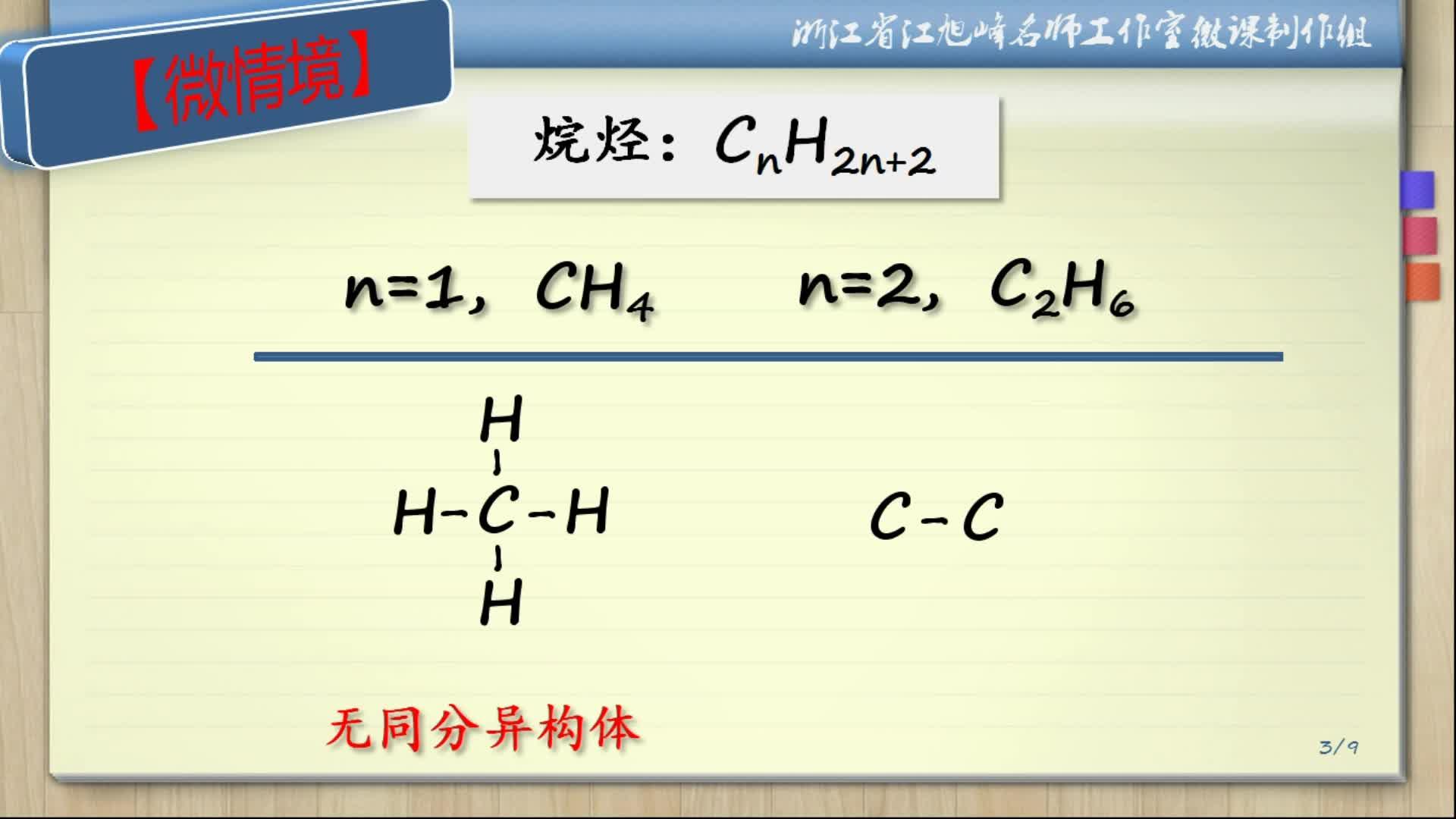【名师微课】高中化学有机化学基础重、难点知识梳理(解题策略+反思归纳)精彩讲解视频:烃类同分异构体的书写