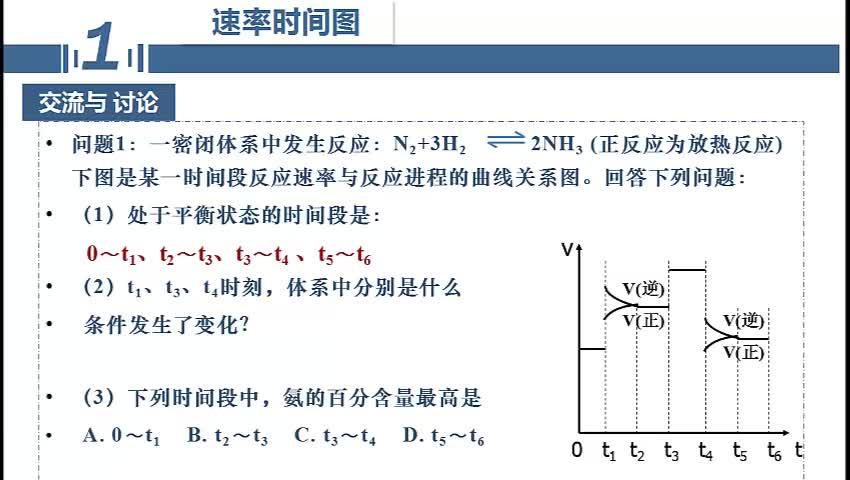 【名师微课】浙江省化学选考复习之无机化学反应疑难突破:化学平衡图像分析