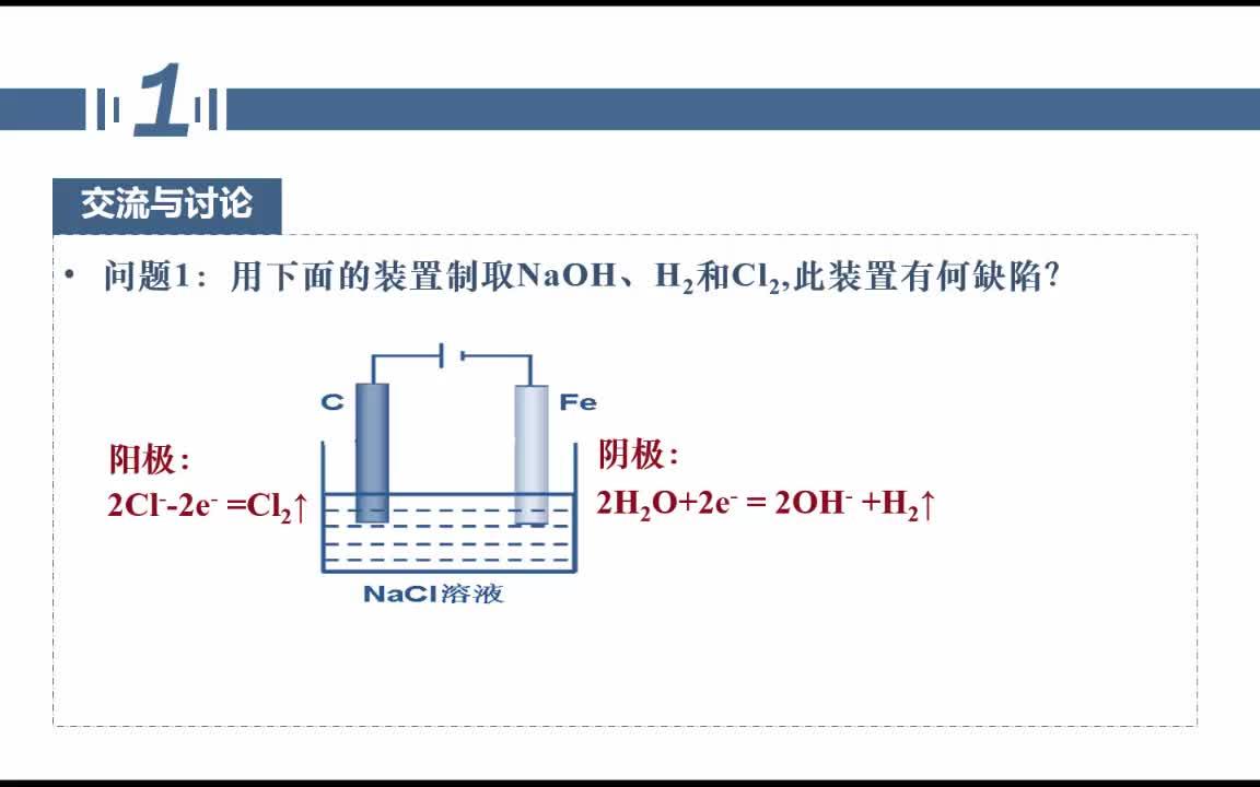 【名师微课】浙江省化学选考复习之无机化学反应疑难突破:离子交换膜在电化学中的应用