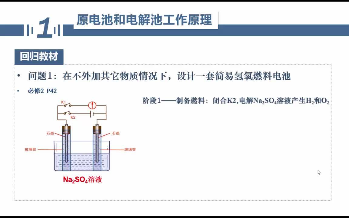 【名师微课】浙江省化学选考复习之无机化学反应疑难突破:电化学中的平衡问题