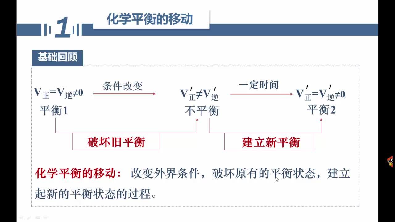 【名师微课】浙江省化学选考复习之无机化学反应疑难突破:化学平衡的移动