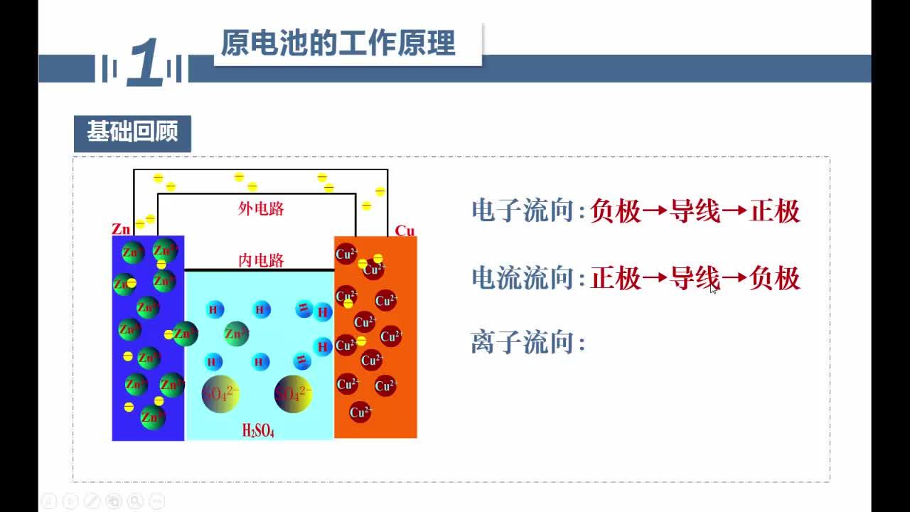 【名师微课】浙江省化学选考复习之无机化学反应疑难突破:原电池原理的应用
