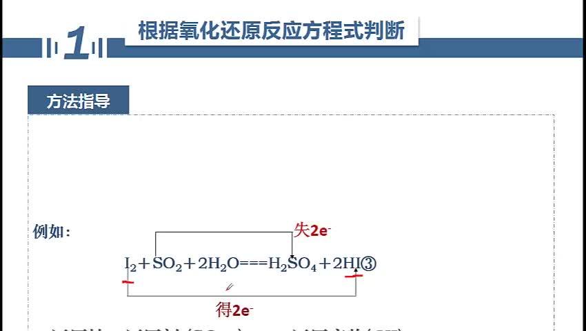 【名师微课】浙江省化学选考复习之无机化学反应疑难突破:氧化性还原性强弱比较