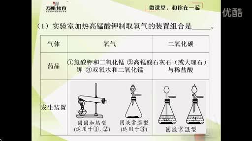 人教版 初三化学:陕西2015中考黑白卷物理与化学试卷-化学(白卷)第21题视频讲解_以制气为中心的组合实验-微课堂