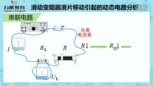 人教版 九年级 物理—滑动变阻器滑片移动引起的动态电路分析-微课堂