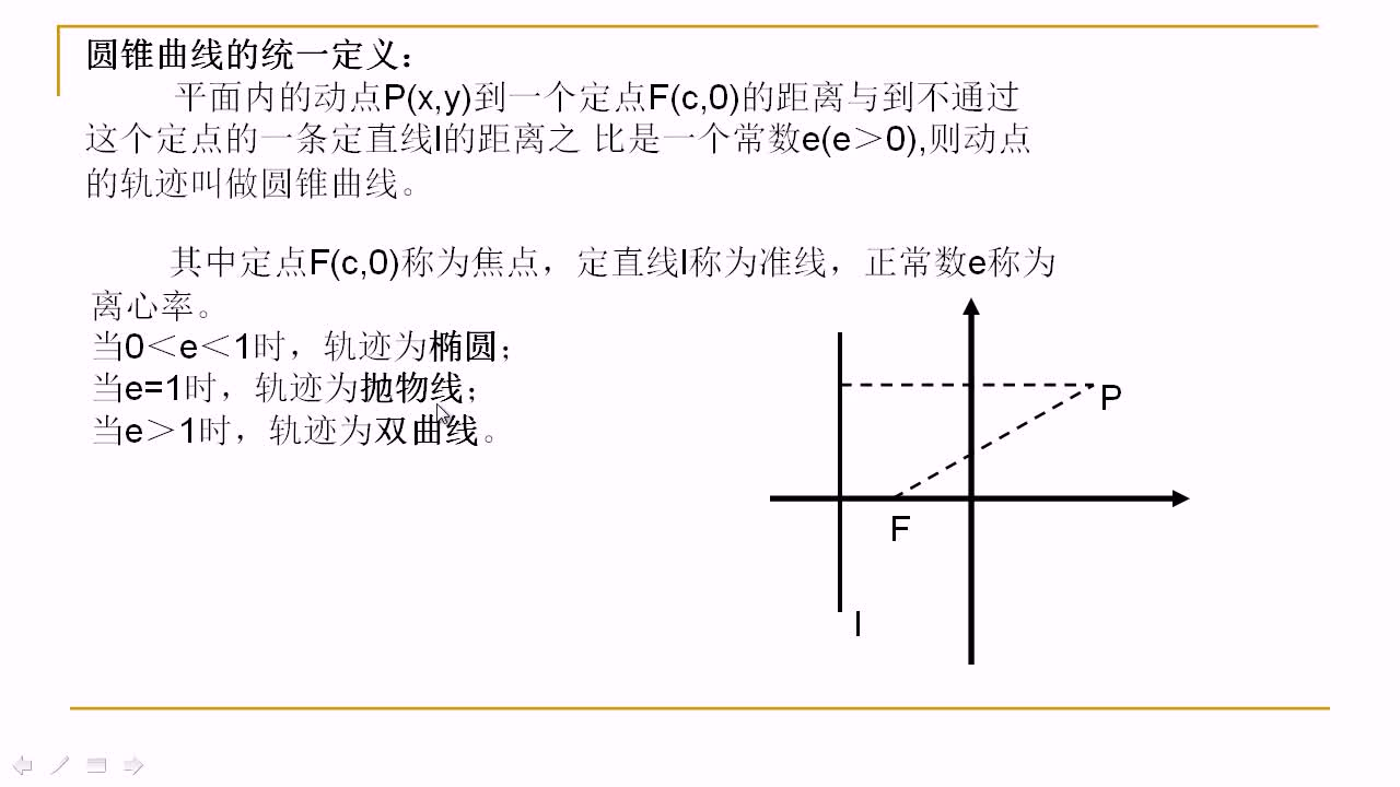 【名师微课】高三数学重难点名师点金:圆锥曲线中的问题(3)