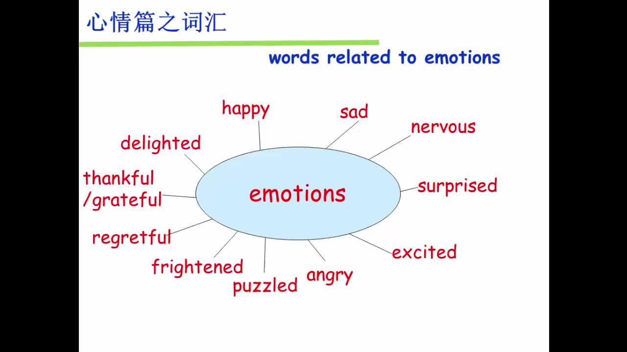 【高分秘笈】高中英语 微写作 热点微课程:如何描写心情 感受或启示