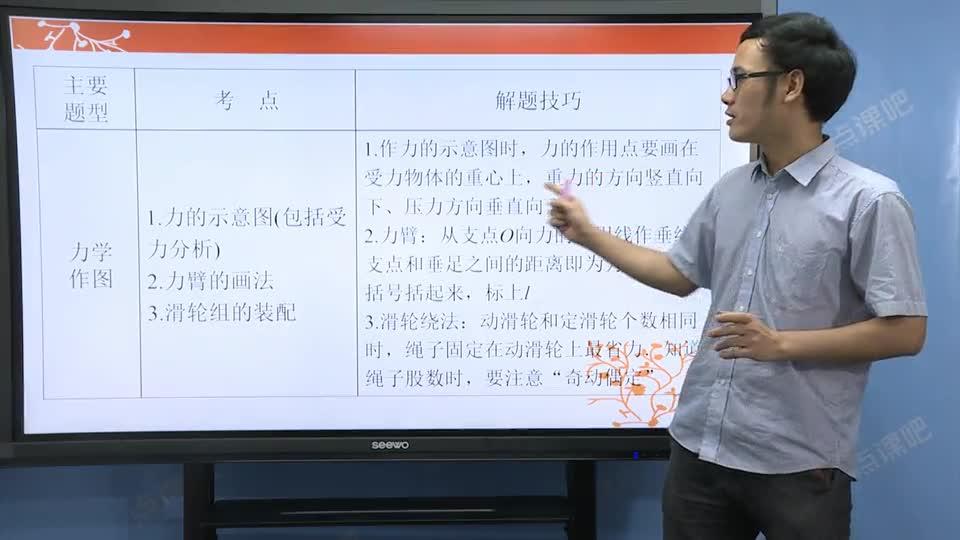 九年级物理(中考):力学作图专题-名师示范课