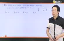 初中数学:绝对值的化简2——利用数轴化简-试题视频