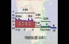 """中图版 七年级地理上册 第3章 第一节: """"中国的山脉""""微课"""
