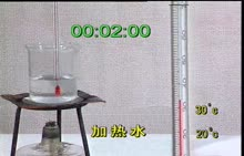 教科版 九年级物理上册:1.3 比热容-视频素材 (2份打包)