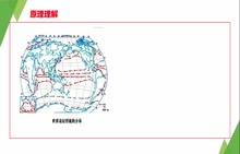 【难得精品】湘教版高中地理必修一专题突破名师微课-第二章:洋流的分布规律