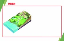 【难得精品】湘教版高中地理必修一专题突破名师微课-第二章:流水沉积地貌的形成过程