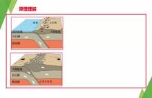 【难得精品】湘教版高中地理必修一专题突破名师微课-第二章:板块碰撞对地貌的影响