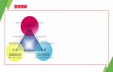 【难得精品】湘教版高中地理必修二专题突破名师微课-第三章:区位因素变化对产业转移的影响