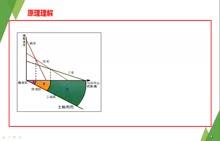【难得精品】湘教版高中地理必修二专题突破名师微课-第二章:影响城市功能分区的因素