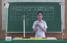 人教版 初三物理:测量滑轮的机械效率实验-微课堂