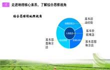 高三地理 综合思维与表达-农业专题-微课堂 (2份打包)