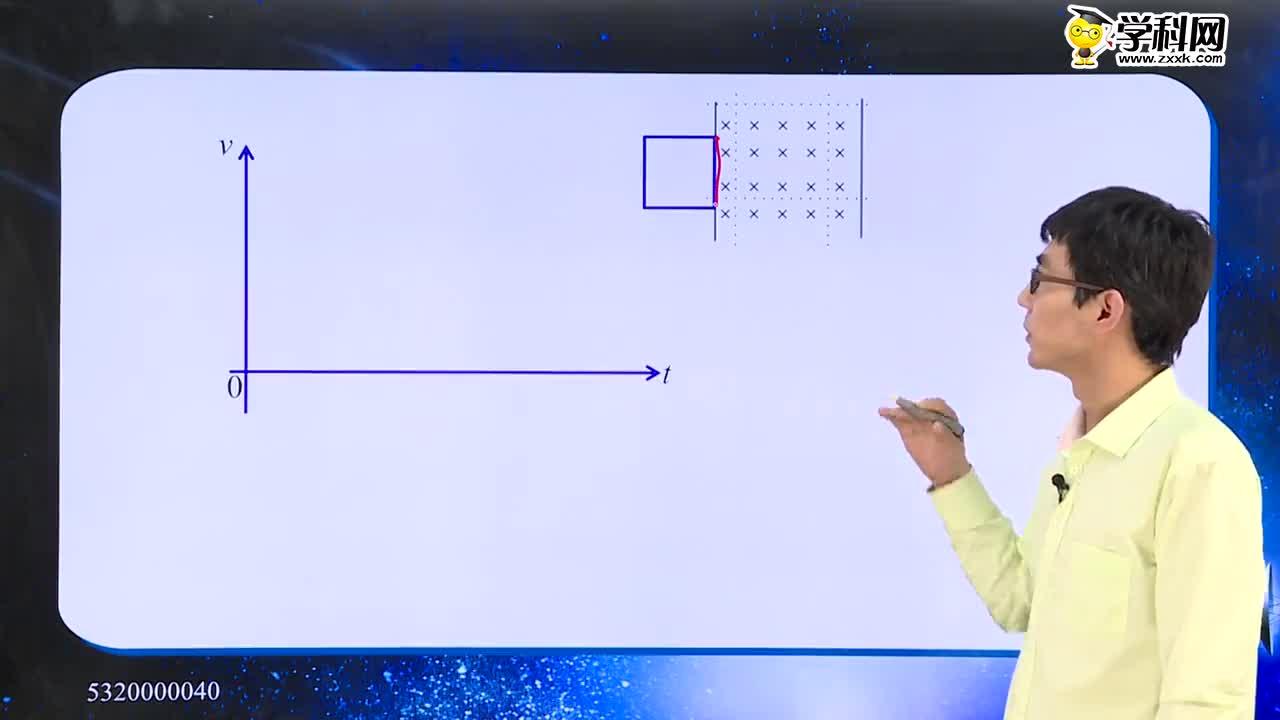 高考物理 动量的观点:线框在磁场中的运动-试题视频