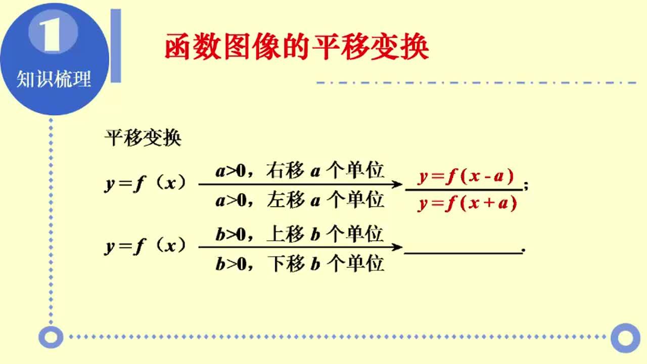 【名校名师微课】高中数学必修一(人教A版)重难点知识突破微课程(浙江专版):函数图像的平移变换和对称变换