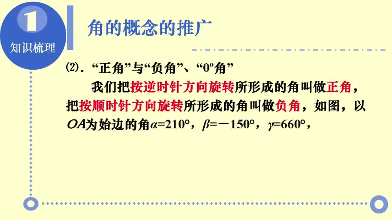 【名校名师微课】高中数学必修四(人教A版)重难点知识突破微课程(浙江专版):角的扩充