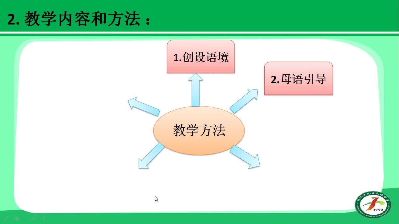 人教版 七年级英语 Unit 6 section A 可数名词单复数变形-微课堂